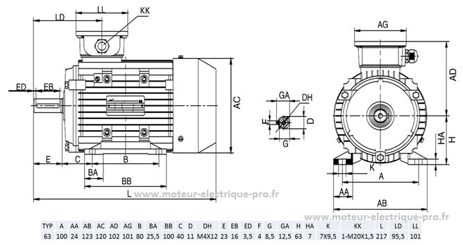 moteur 0.18 kw 1500tr B3