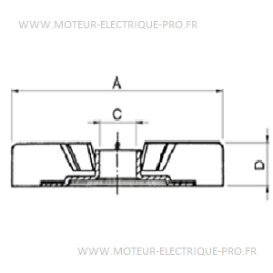 ventilateur de moteur electrique