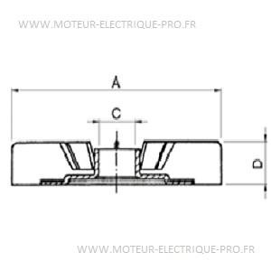 ventilateur pour moteur plan