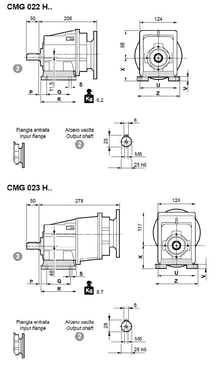 Transecno CMG02 H