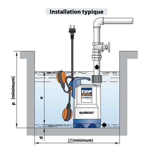 Pompe de relevage pedrollo TOP 2 VORTEX installation
