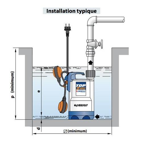 Pompe eaux usées ménagères TOP 3 Vortex installation
